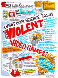 Graphic Illustration - What Does Science Tell Us About Violent Video Games?