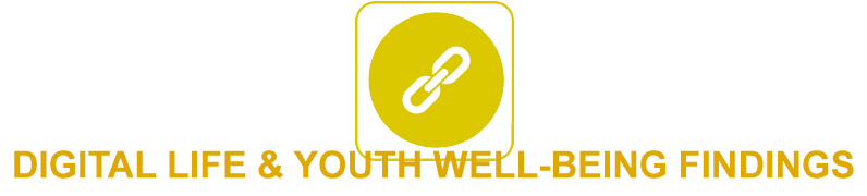 Youth Well-being Findings