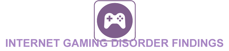 Internet Gaming Disorder Findings